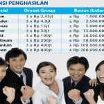 3i Networks Medan