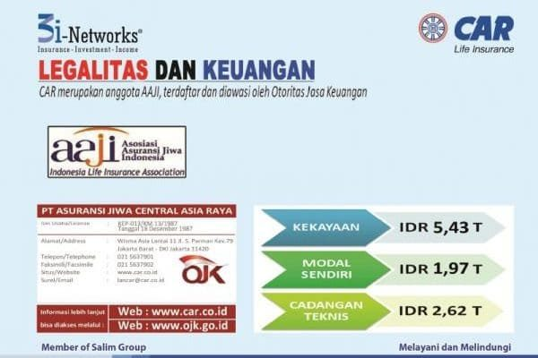 Car Life Insurance Kalimantan Timur 3i Networkscar Com